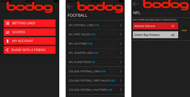 Bodog app